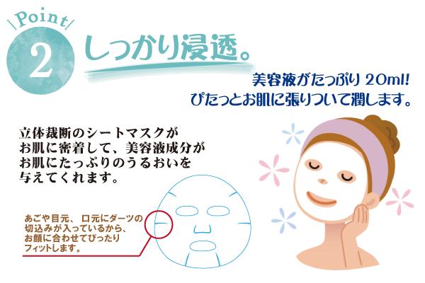 パダームアクアモイストのフェイスマスク